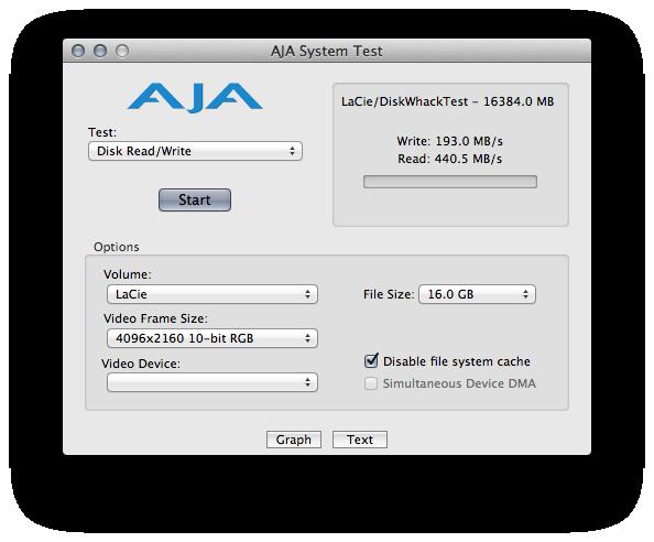 Lacie Rugged Thunderbolt Series Benchmark AJA System Test USB 4